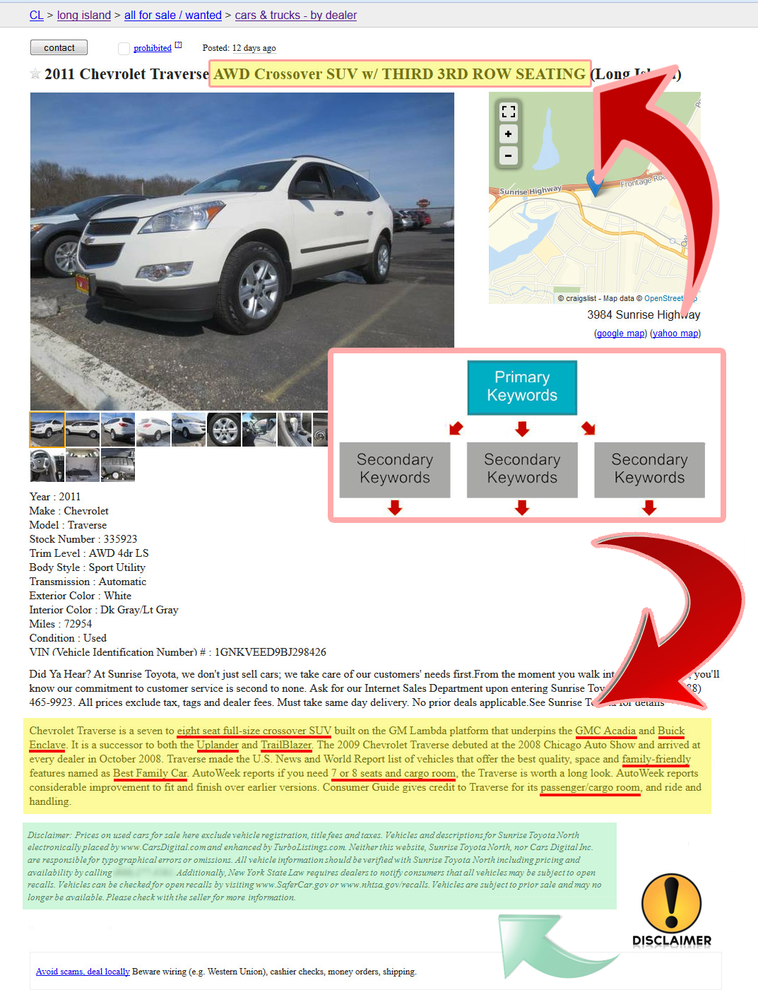 Dealer Craigslist Posting Service Listings For Car Dealers